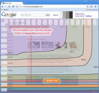 Google Browser Size画面キャプチャ